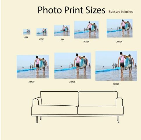your definitive guide to photo print sizes photo ideas. Black Bedroom Furniture Sets. Home Design Ideas